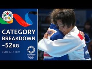 Category Breakdown -52 kg