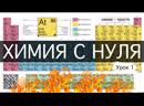 Химия - просто. Урок 1 ПСЭ