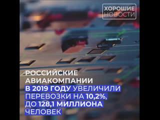 Россияне все чаще предпочитают самолеты поездам и автомобилям