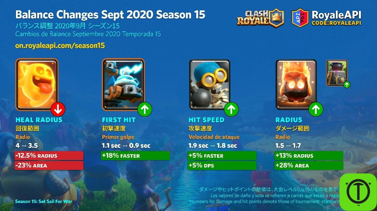 Изменения баланса на 15 сезон в Clash Royale!