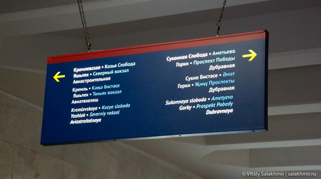 Указатель станций в казанском метро