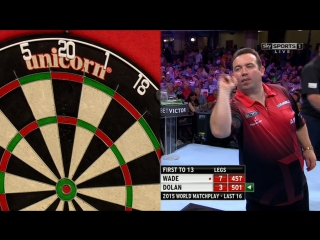 James Wade vs Brendan Dolan (World Matchplay 2015 / Round 2)