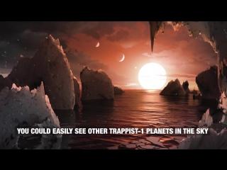 NASA  TRAPPIST-1- A Treasure Trove of Planets Found