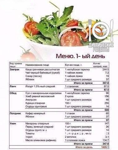 Правильное питание при беременности 1 триместр