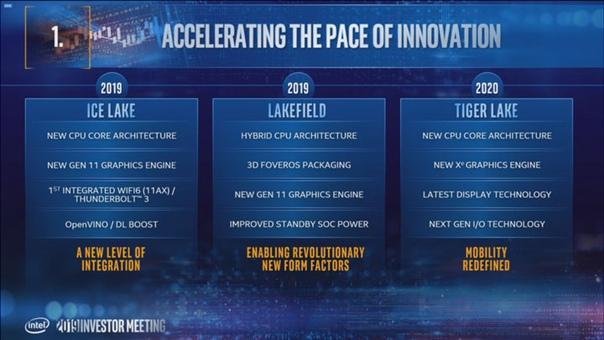 Intel выпустит компьютеры NUC Phantom Canyon