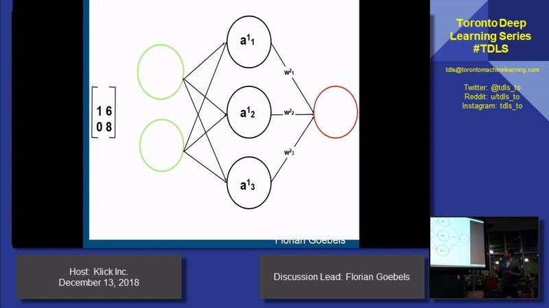 TDLS Classics Learning representations by back propagating errors algorithm