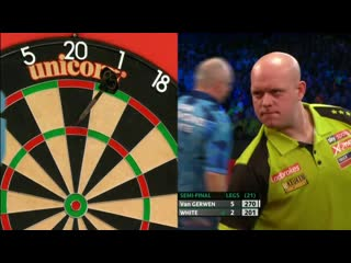 Michael van Gerwen vs Ian White (PDC Players Championship Finals 2019/ Semi Final)