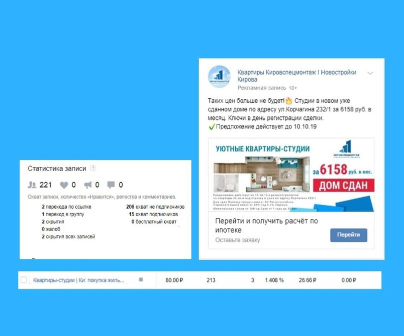 Кейс: 29 заявок по 837 рублей на покупку квартир от застройщика в Кирове за 2 месяца, изображение №4