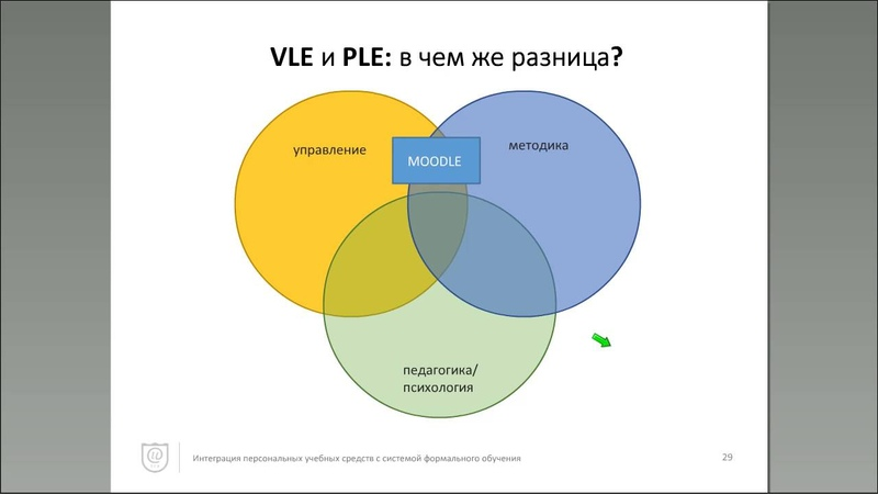 Совершенствуем курс Moodle Moodle ВК
