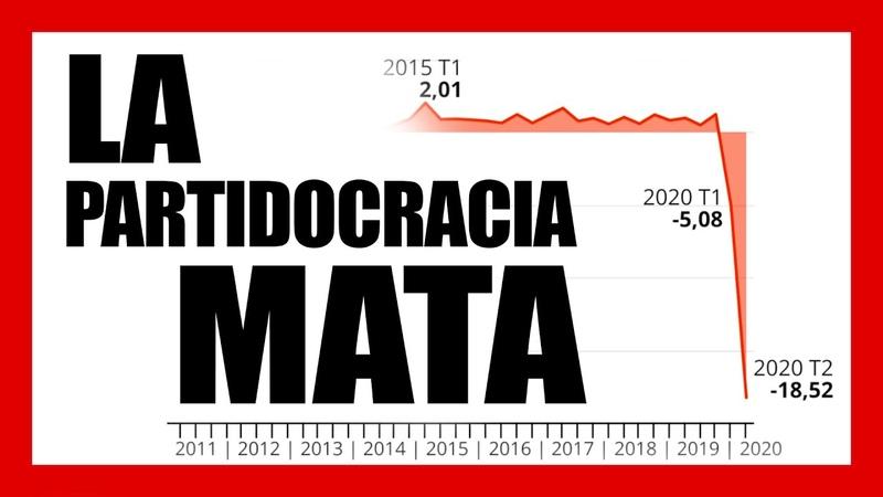 ¡NO TENER DEMOCRACIA MATA Causas caída del PIB y crisis