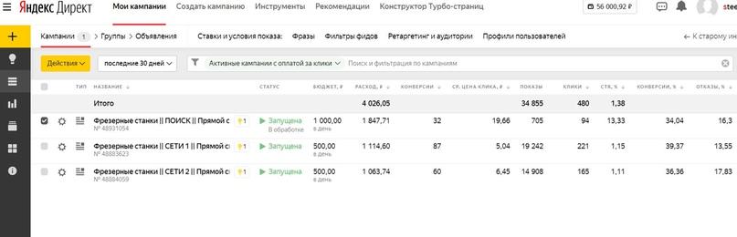 Как поставщик станков с ЧПУ получил с нуля 98 заявок за 10 дней по 100 рублей., изображение №1