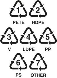 Так выглядят маркировки на пластике