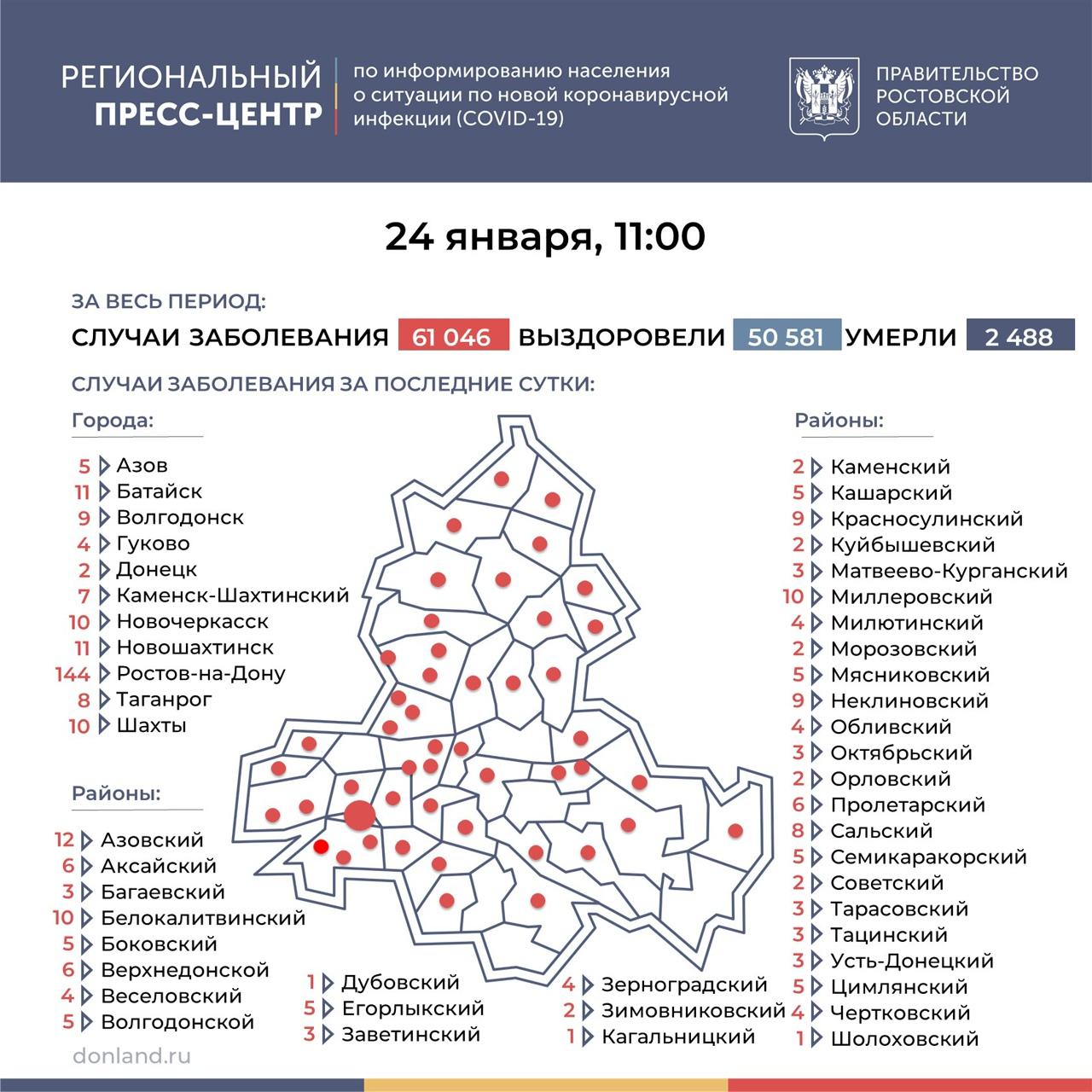 На Дону число инфицированных COVID-19 выросло на 388, в Таганроге 8 новых случаев