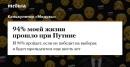 Газин Владимир | Москва | 44