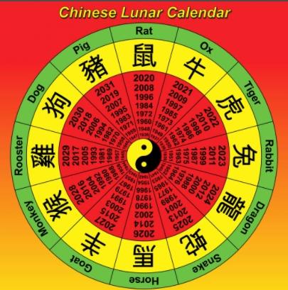 Китайский Новый год, изображение №2
