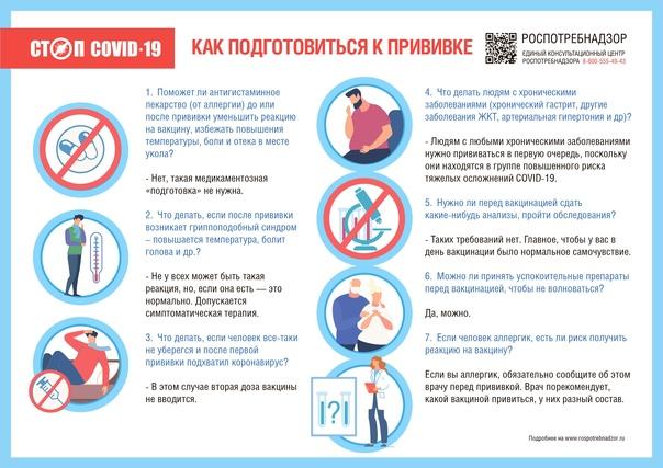 Самой эффективной защитой от коронавируса сегодня ...