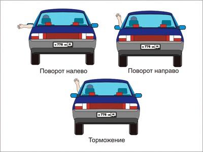 Правила включения сигналов поворота, изображение №1
