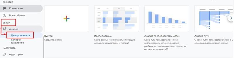 Google Analitics 4., изображение №2