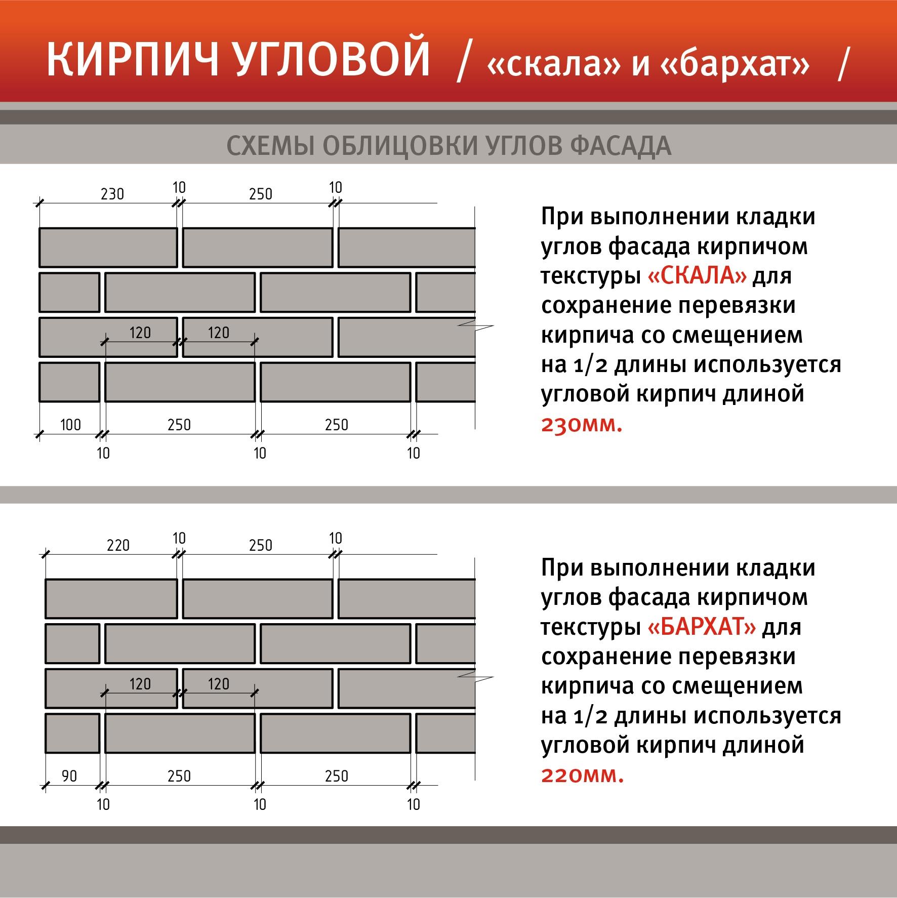 10 мм - такова разница, в геометрических размерах кирпича в текстуре
