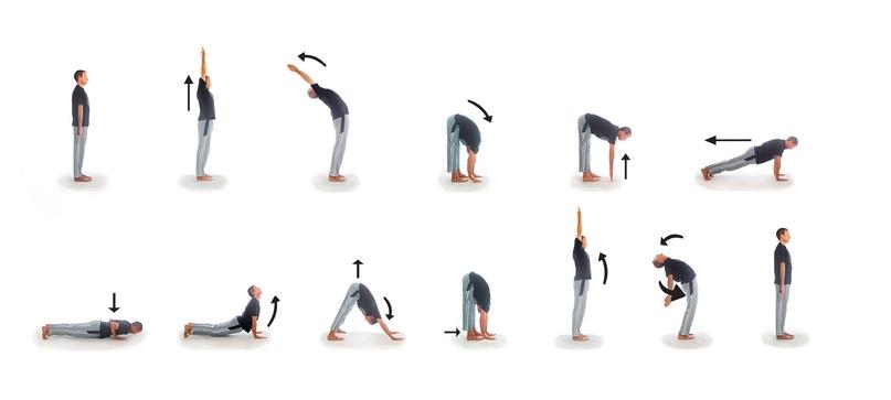 Упражнения йоги и их механизмы