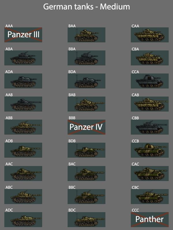 Дневник разработчиков Hearts of Iron IV — Конструктор танков, изображение №10