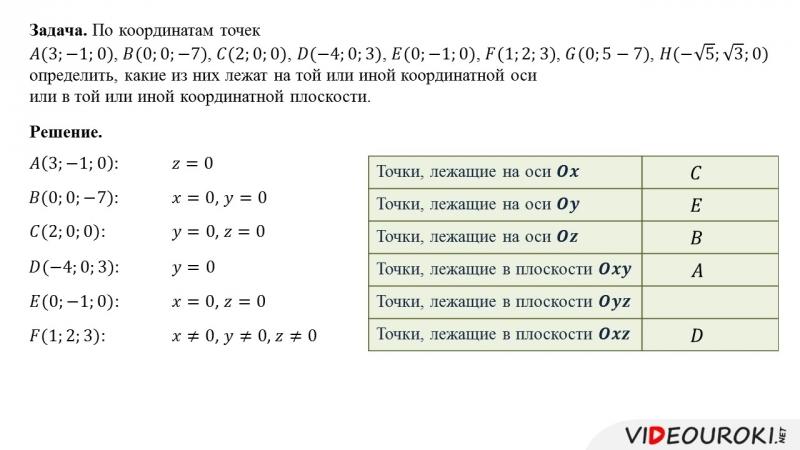 01 Прямоугольная система координат в пространстве